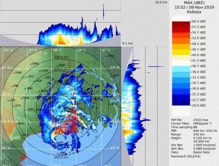 Very severe cyclonic storm Bulbul makes landfall