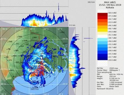 Very severe cyclonic storm Bulbul makes landfall