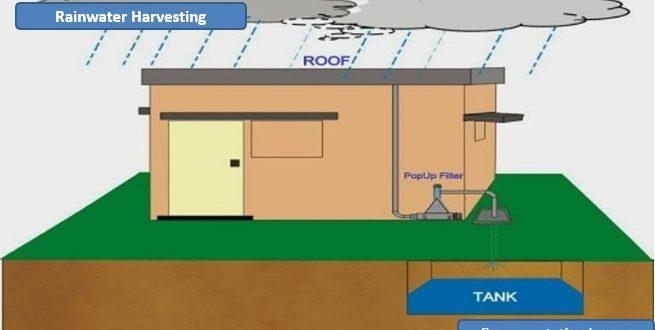 rain-water harvesting system in Bhubaneswar