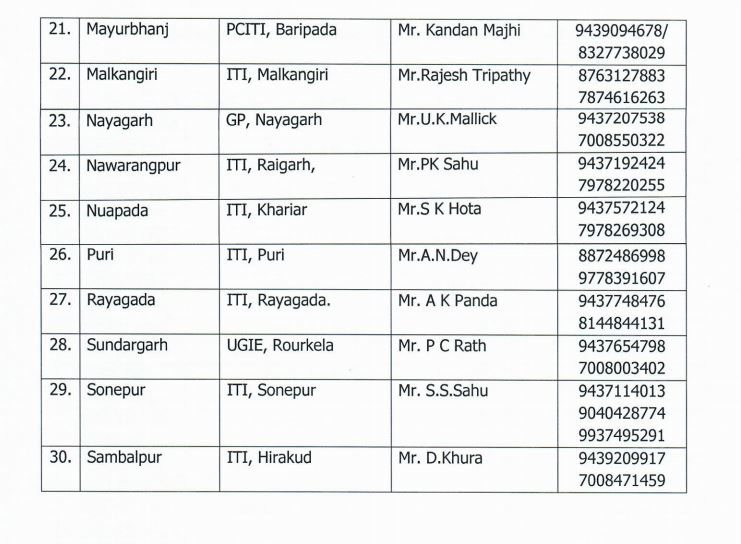 JEE Main nodal officers contact